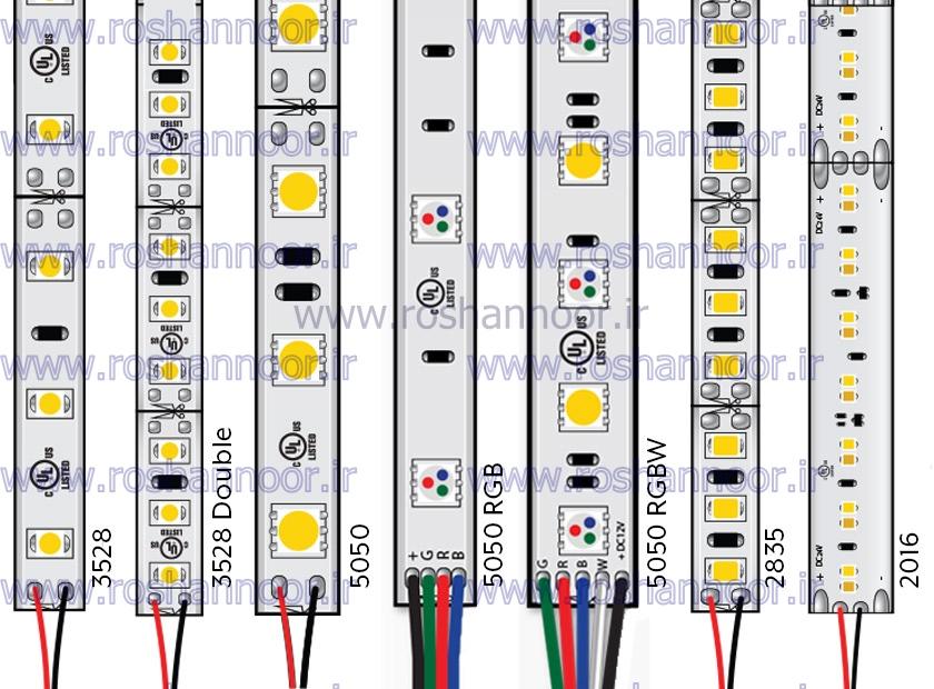 لامپ ال ای دی بلوکی دارای مدل های مختلفی از نظر نوع و شکل بلوک و رنگ ال ای دی با کدهای مختص به خود می باشد.