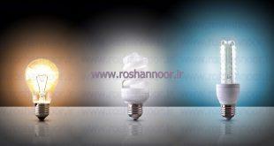 لامپ ال ای دی در اصفهان