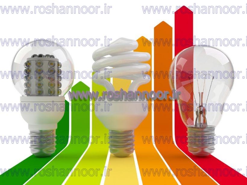 همکاران توزیع و پخش عمده در سراسر کشور، جهت خرید لامپ ال ای دی 24 ولت با تخفیف ویژه و ارزان ترین قیمت می توانند با واحد مشاوره و فروش مجموعه آریانا صنعت داوین در تماس باشند و از جدید ترین لیست قیمت لامپ های ال ای دی مطلع شوند.